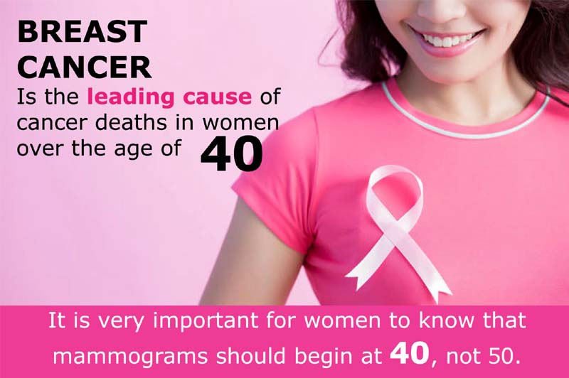 THE IMPORTANCE OF REGULAR MAMMOGRAMS